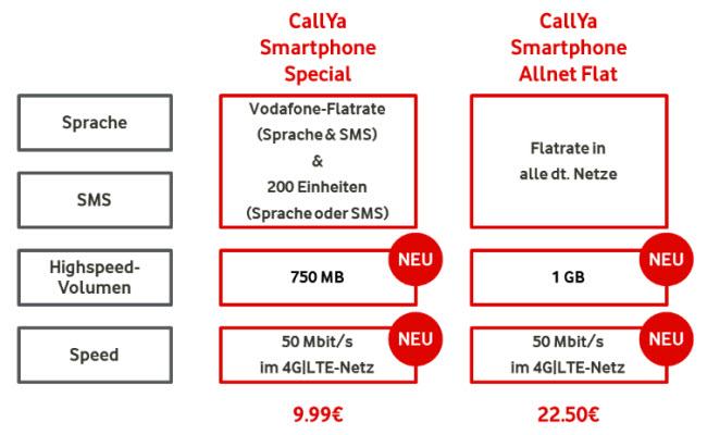Callya Smartphone Special Tarif
