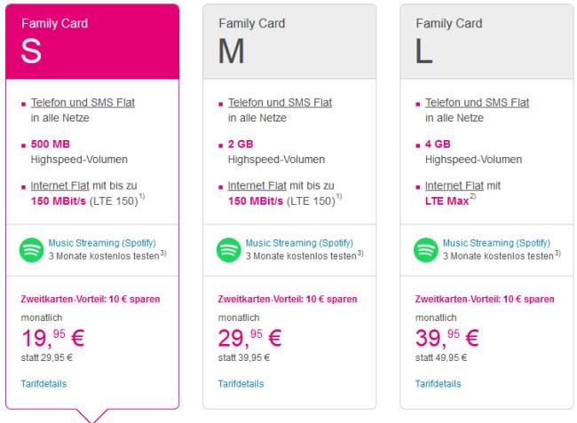 telekom-familycard