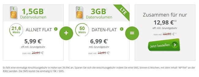modeo megadeal comfort allnet Telekom