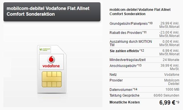 modeo Vodafone Allnet