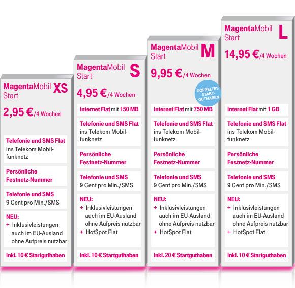 telekom magenta mobil start prepaid tarif mehr volumen. Black Bedroom Furniture Sets. Home Design Ideas