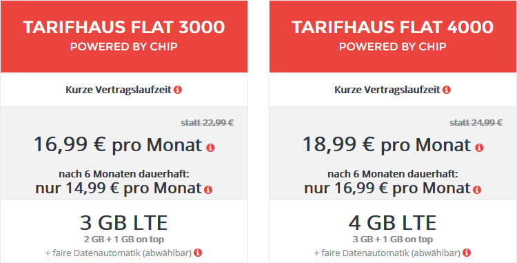 chip-mobile-tarifhaus-flat-3000-4000