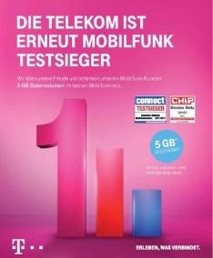 telekom-testsieg-aktion-datenvolumen